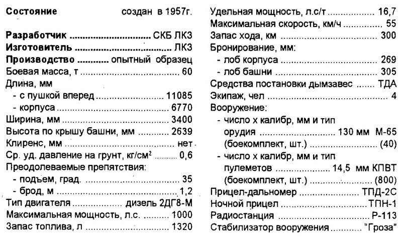 Статьи. Объект 279. Фото 04